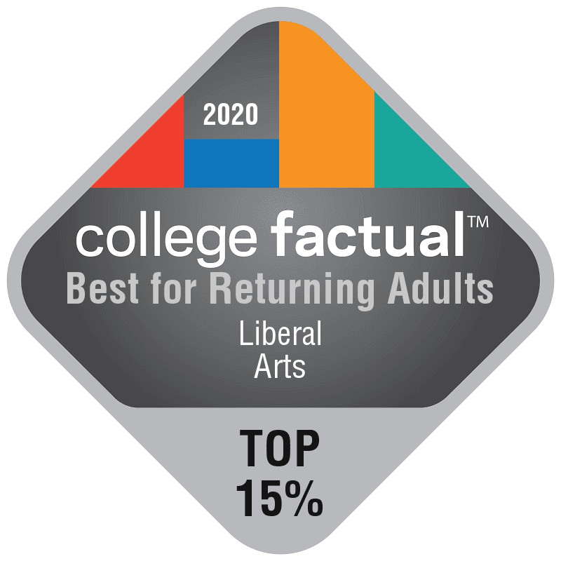 Top 15% Best for Non-Traditional Students
