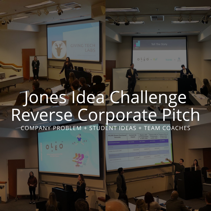 Four teams of students presenting during the 2020 Jones Idea Reverse Corporate Pitch Challenge Finals.