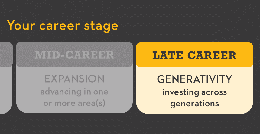 Late career stage