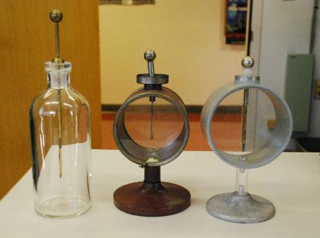 Electrostatics - Electroscope - Electricity and Magnetism