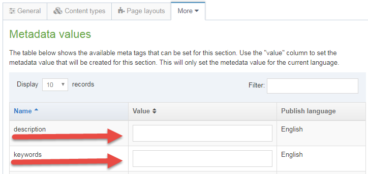 Screen shot of how to add description and keywords to your section metadata