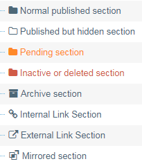 Screenshot showing examples of different icons in the site structure and what they mean