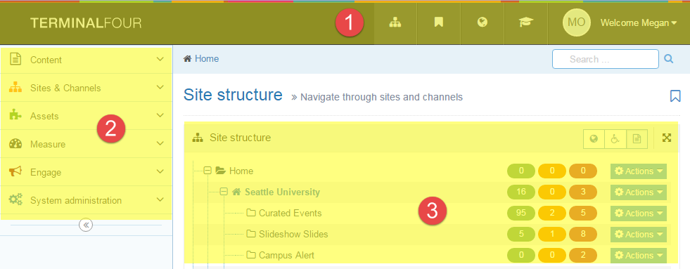 Screen shot showing the three main areas of the site manager: 1) the primary navigation bar along the top of the page; 2) the Dashboard navigation menu along the left hand side of the page; and 3) the site structure, the main work area